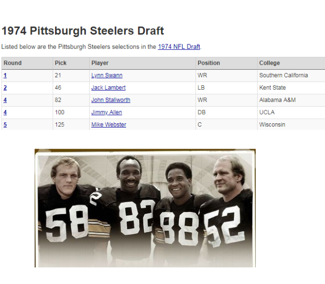 Steelers 1974 draft class.png