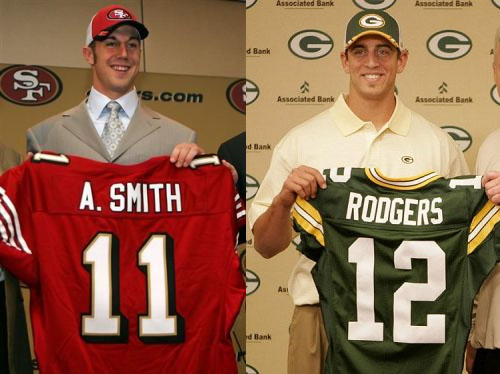 Rodgers y Smith